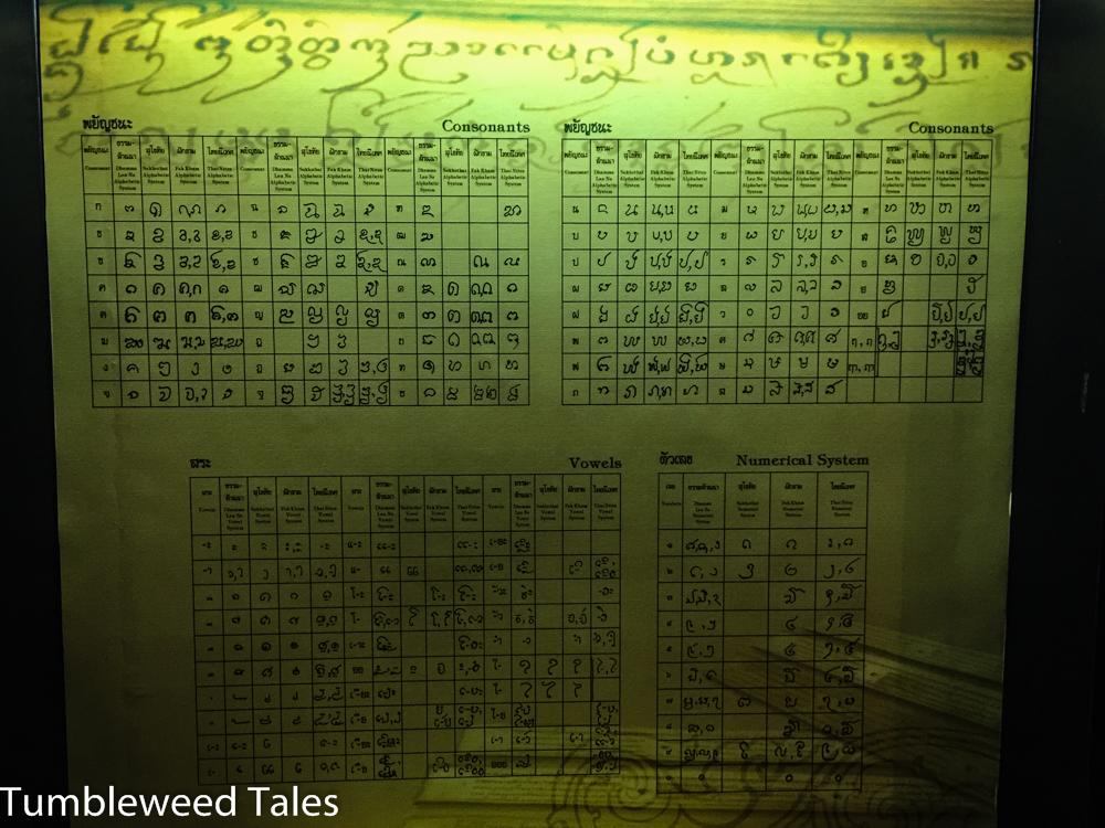 Überblick über die regionalen Schriftsysteme im Chiang Mai Historical Museum. Super cool!